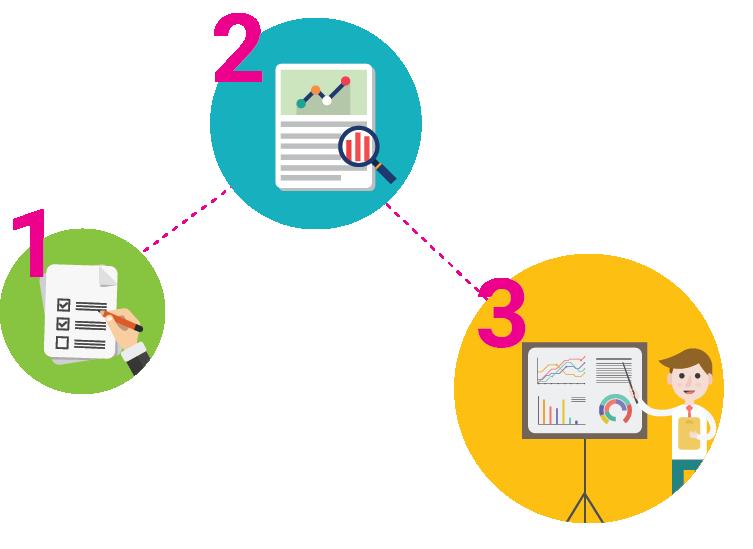 Team management based on Process Communication Model® - Team